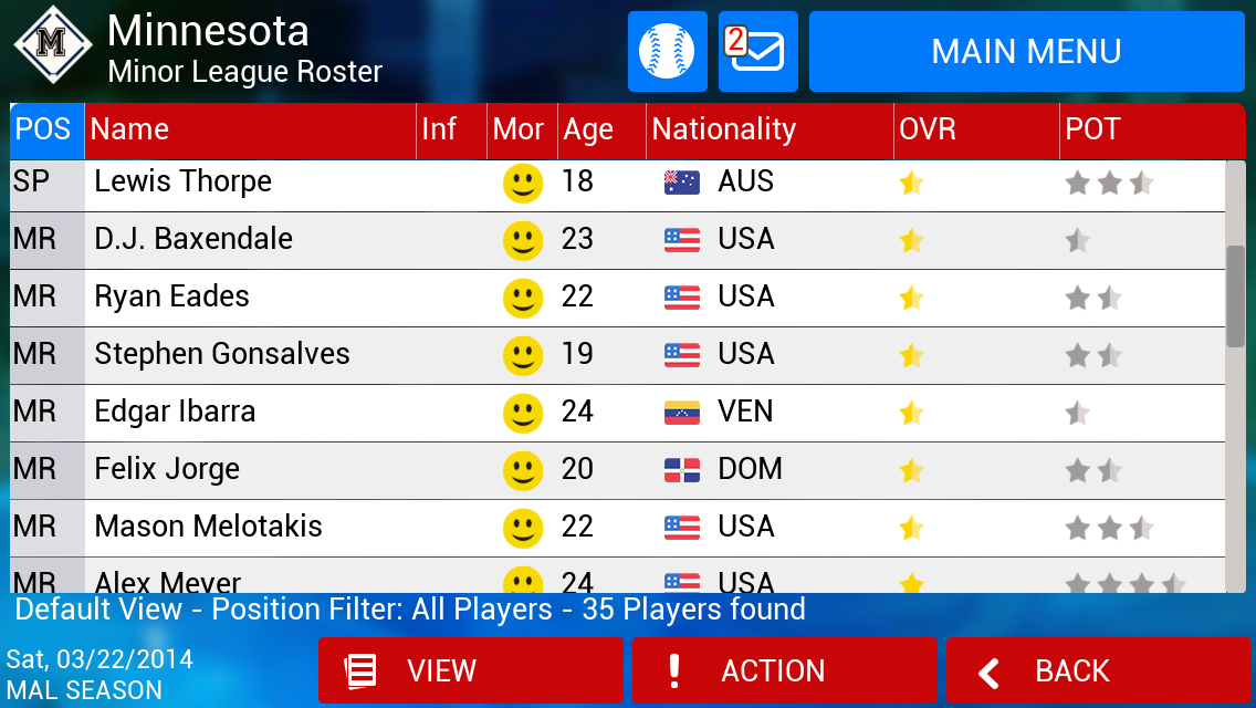 iOOTP 2014 Minor Leagues
