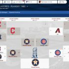 OOTP 18's baseball simulation A.I. predicts 2017 World Series outcome