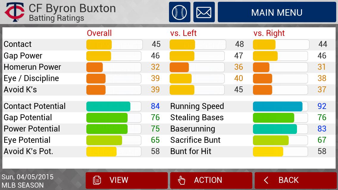 8-Byron Buxton