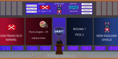 Review of Draft Day Sports: Pro Football 2016 – Is their first dance together a good one?