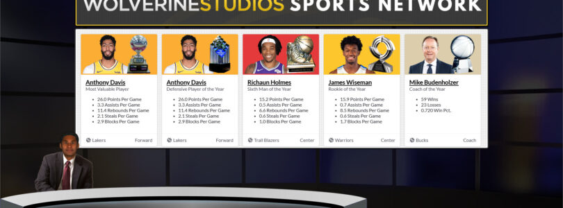 Draft Day Sports Pro Basketball 2021 Review – Wolverine Continues to Dominate the Court