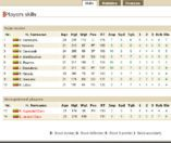 BasketballZone (bballzone)