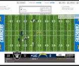 Draft Day Sports: Pro Football 2021