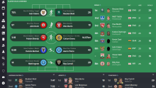 The New Football Manager 2016 (FM16) Feature Set