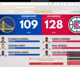Draft Day Sports: Pro Basketball 2021