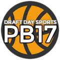 Write A Review – Draft Day Sports: Pro Basketball 2017