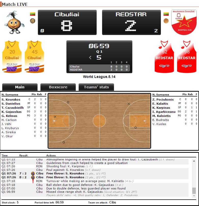 Draft Day Sports Pro Basketball Simulation Game 2018