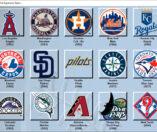 Baseball Mogul 2021