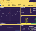 Football Manager (FM19) 2019